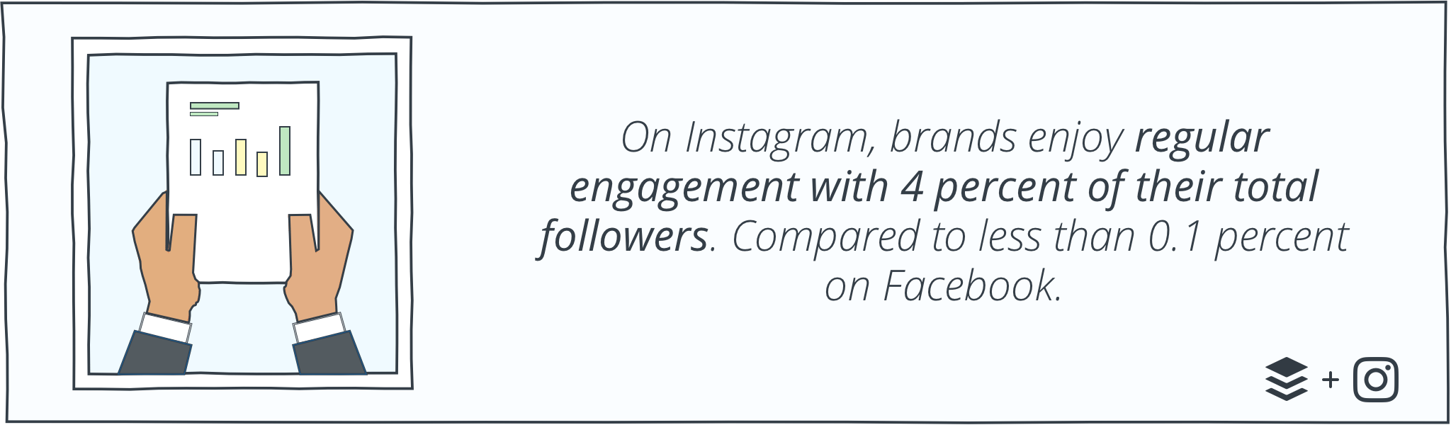 Instagram marketing the complete guide to instagram for business first things first why use instagram for business magicingreecefo Gallery