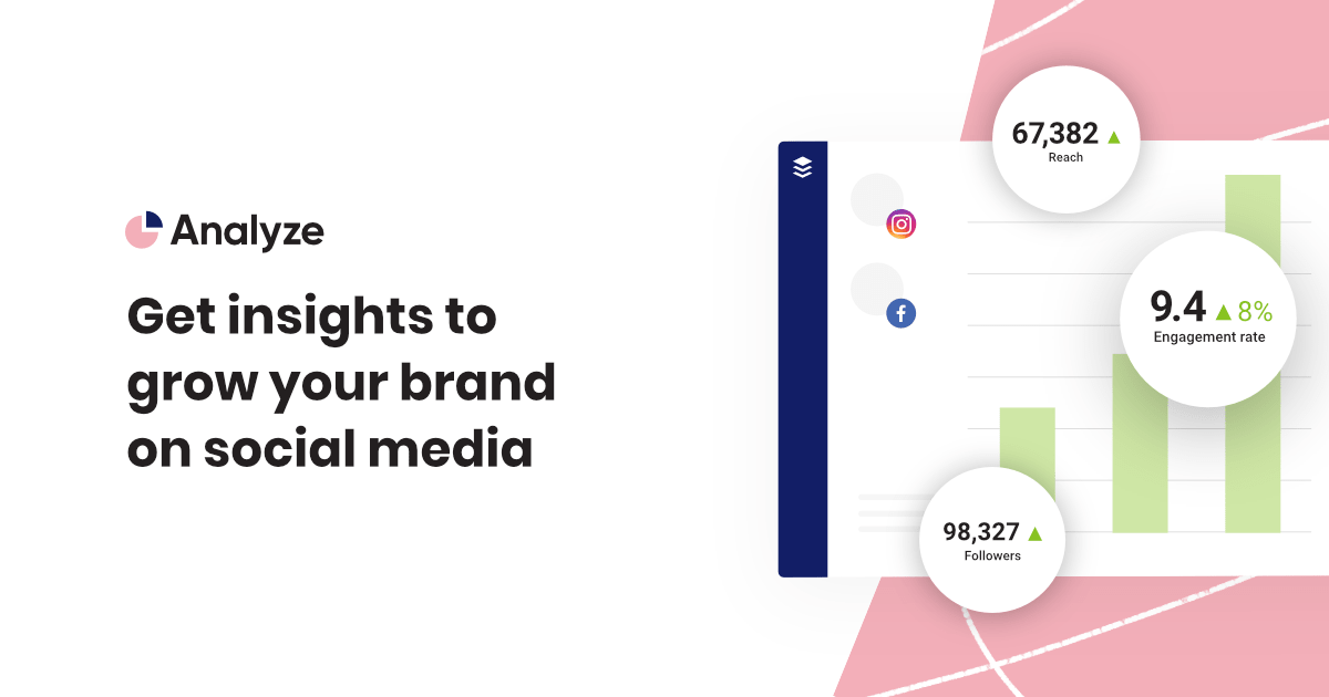 Buffer | Social Media Analytics & Reporting for Growing Brands