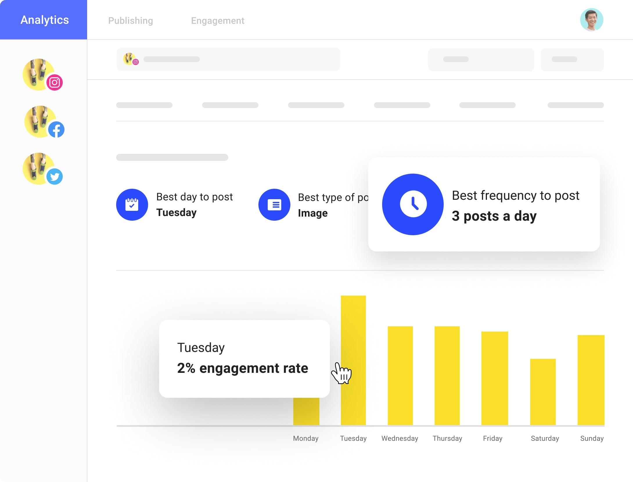 Illustration of Buffer's social media analytics tool