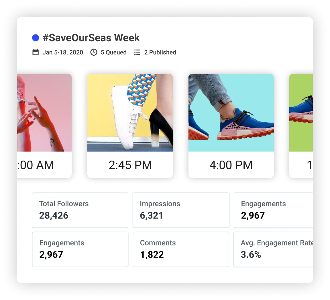 Social media and Instagram Stories analytics