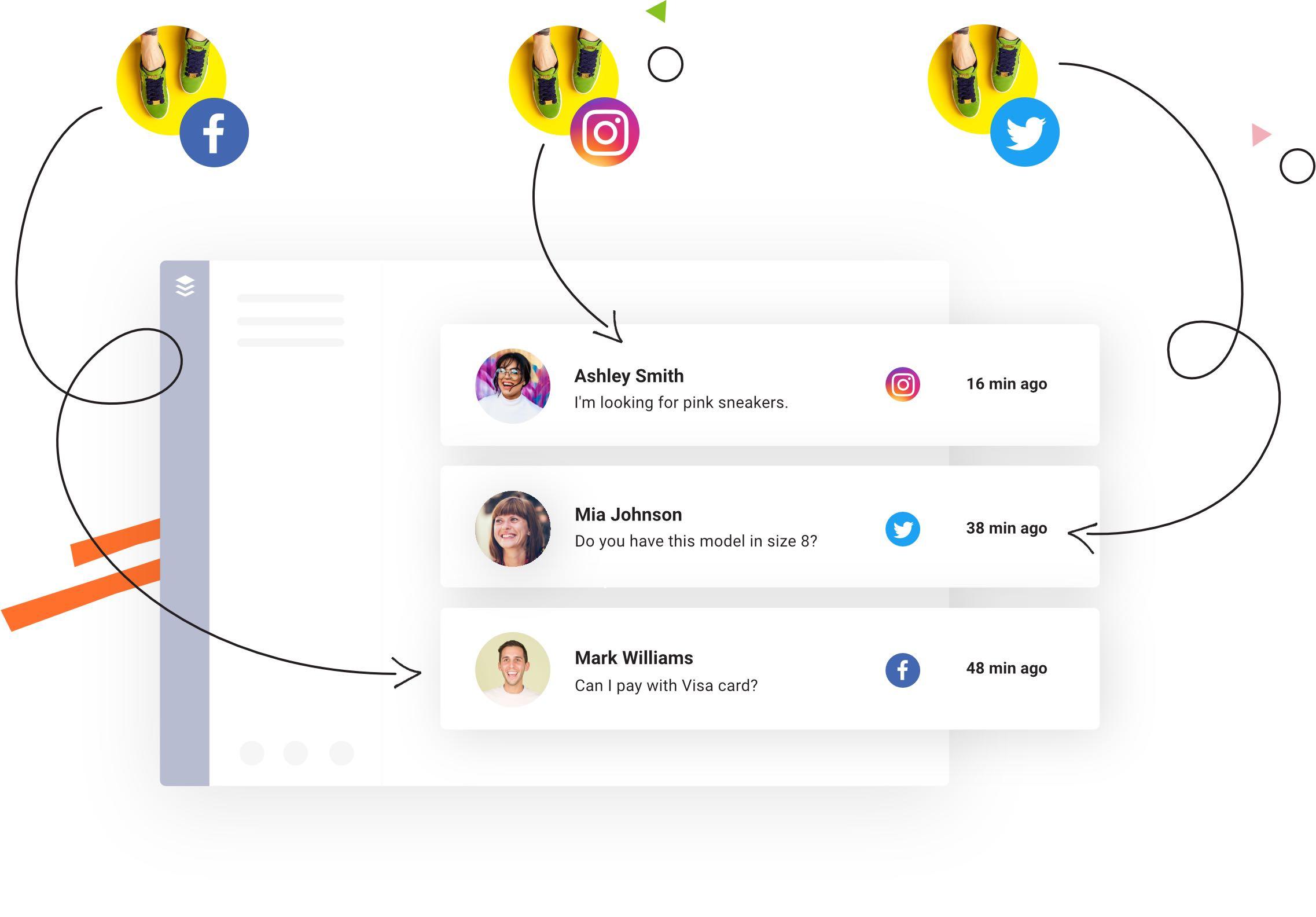 Buffer | Social Media Customer Service Software for Growing